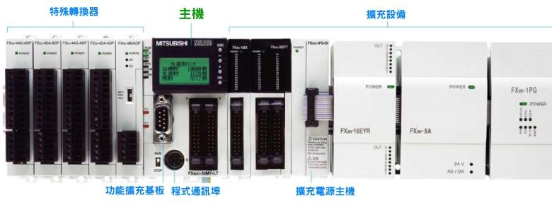 ˙rs-485通信界面 6点同时100khz的高速计数器 &